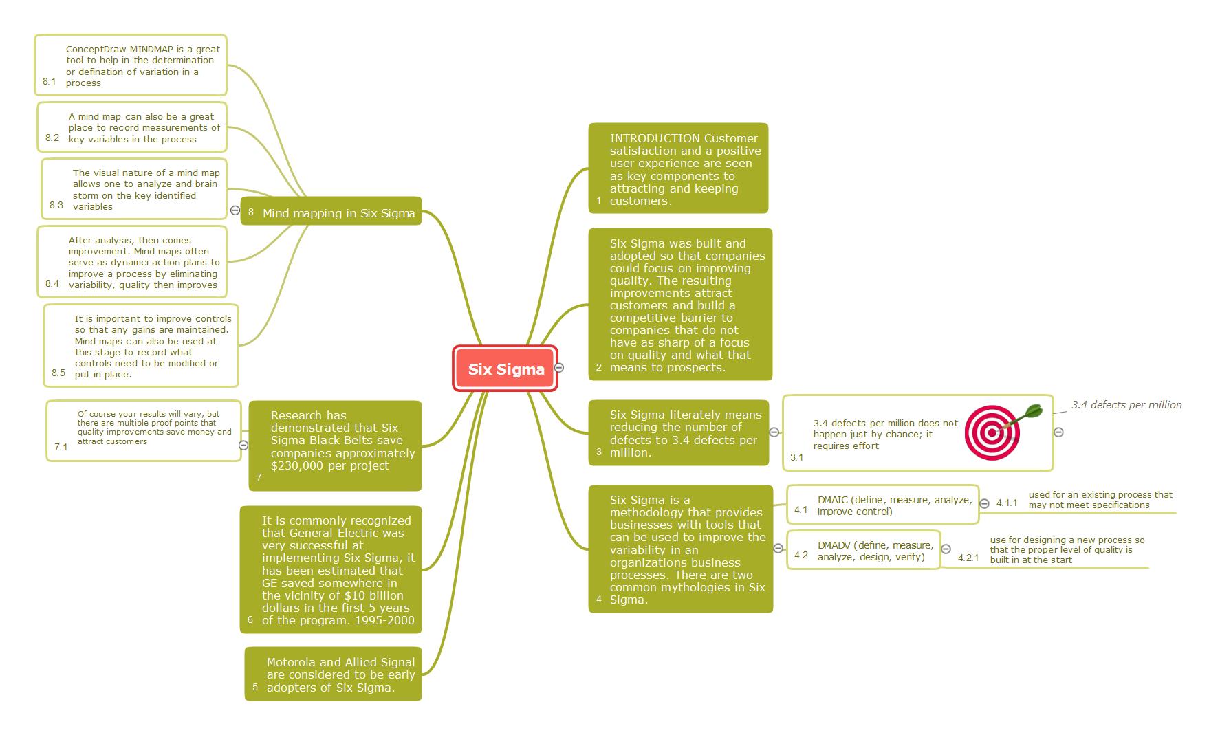 block diagram  sources of customer satisfaction  marketing, wiring diagram