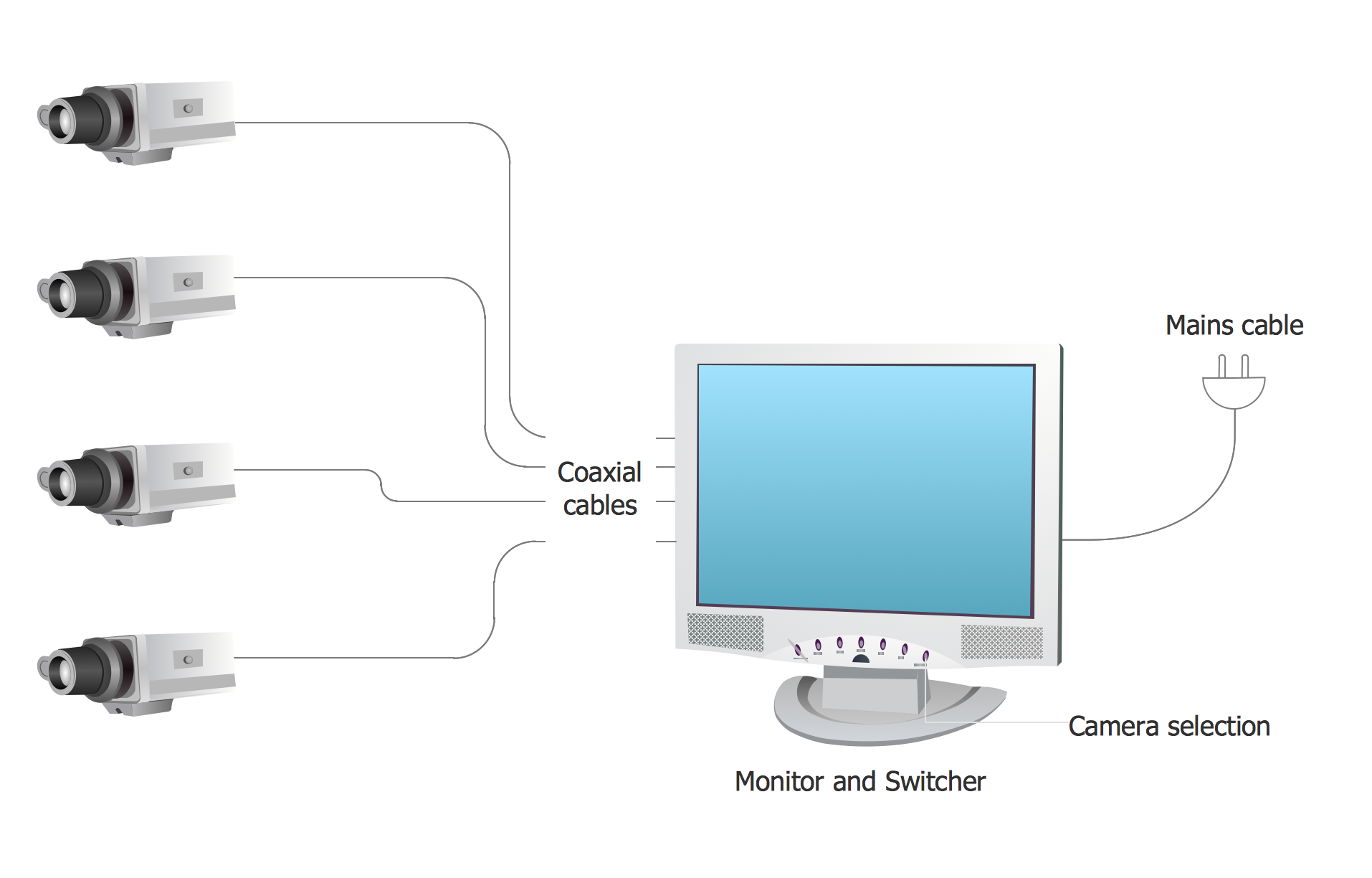 Television Circuit Diagram | Cctv Network Software