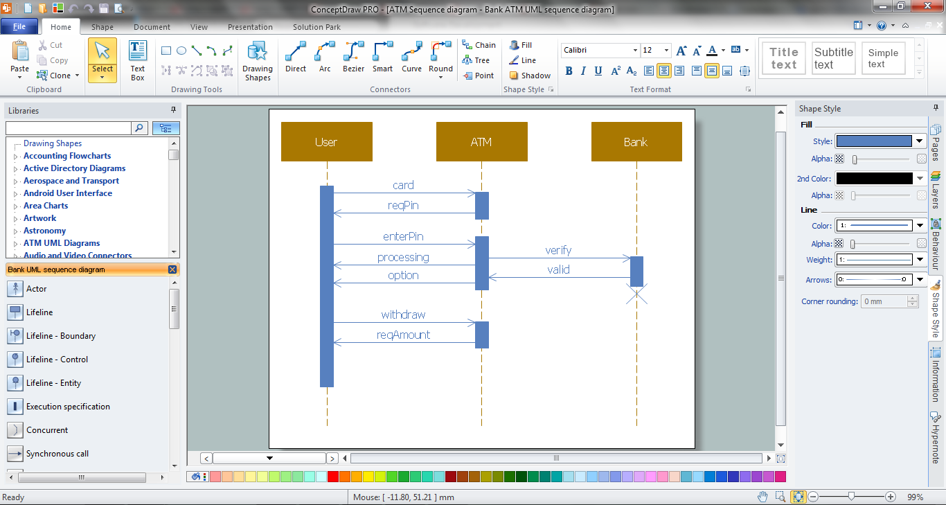bank sequence diagram - Sequence Diagram Free Tool