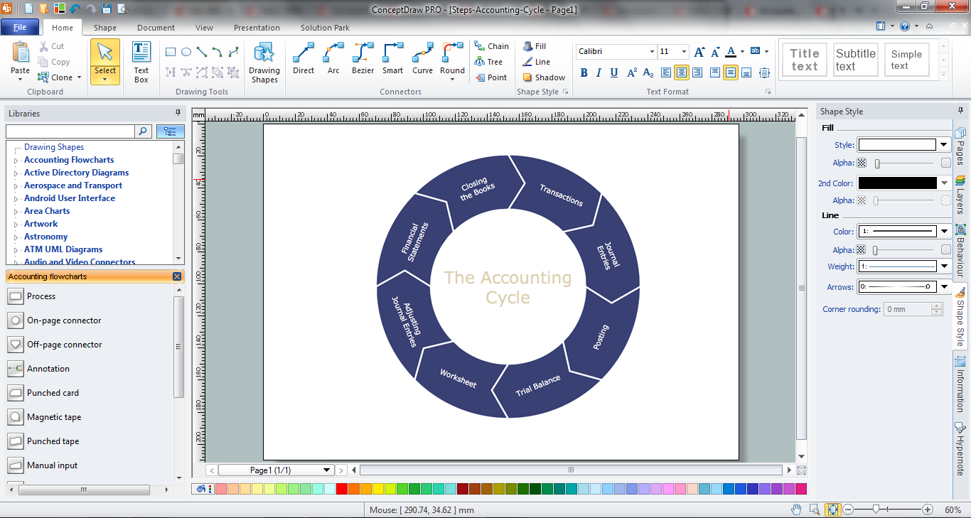 Accounting Cycle Example