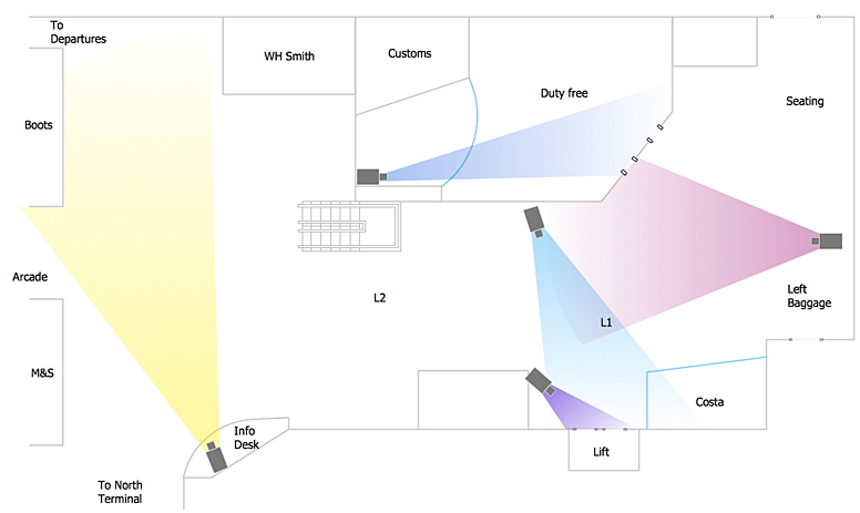 Riser diagram cctv gallery how to guide and refrence for Cctv layout software