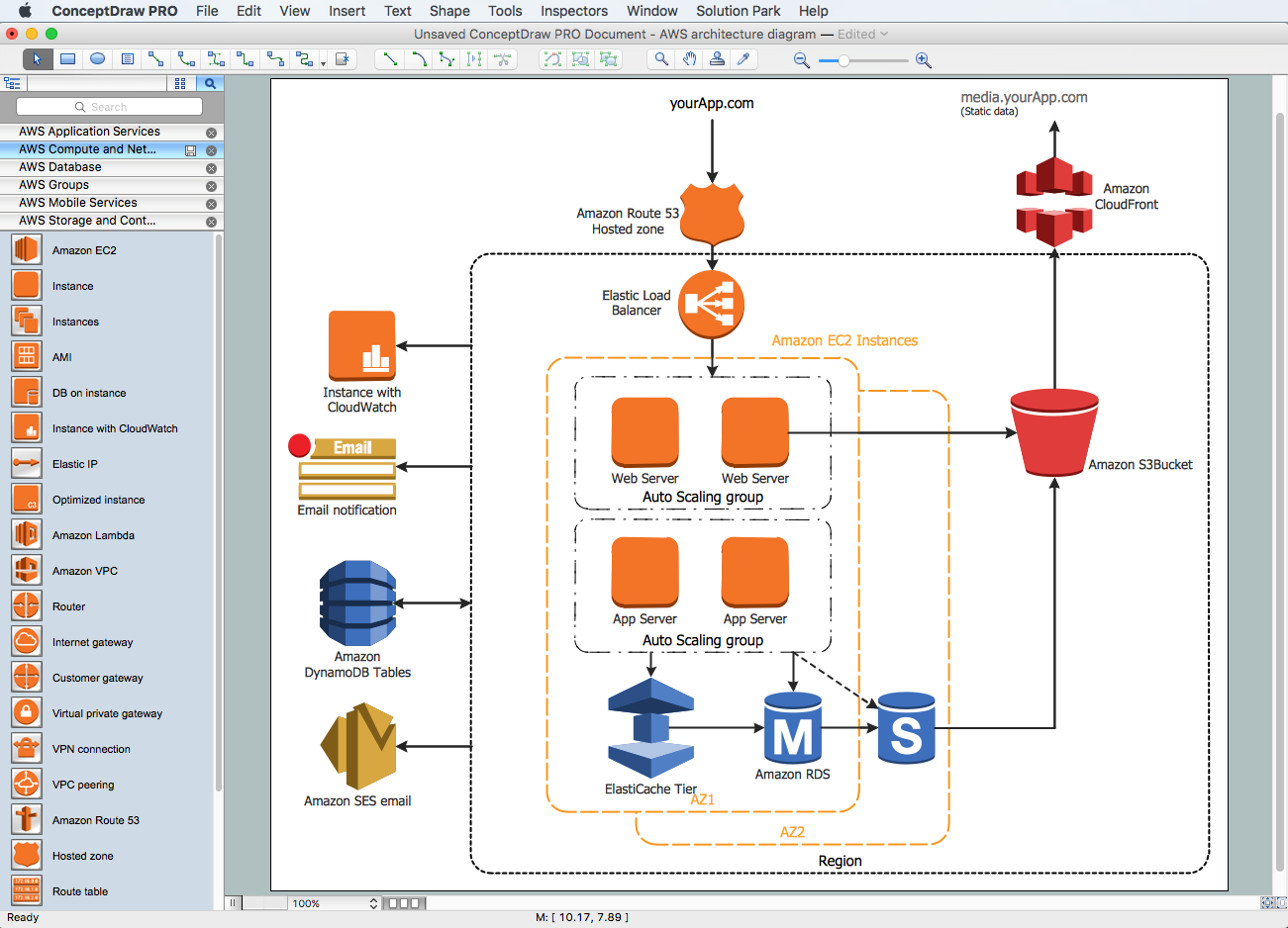 diagramming tool   amazon architecture diagrams   aws solution      tier auto scalable web application architecture