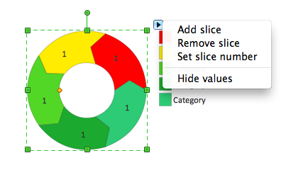 Arrow ring chart objects with action menu