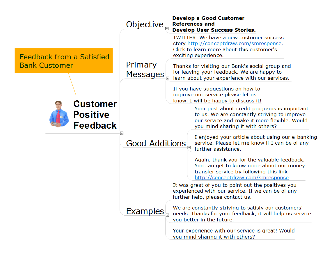 Bank Customer Positive Feedback
