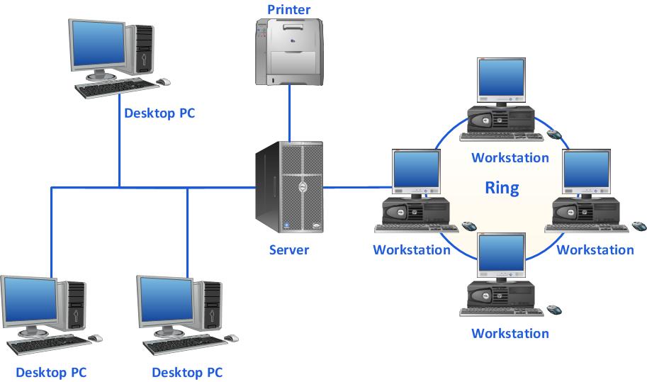 Visual Diagramming