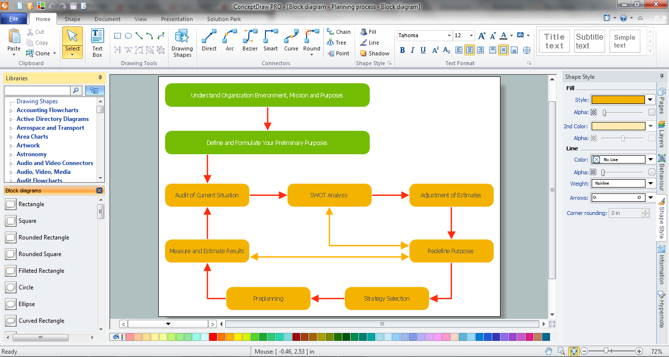 basic diagramming   process flowchart   the best drawing program    block diagram software