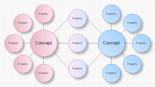 Bubble Diagrams With ConceptDraw PRO