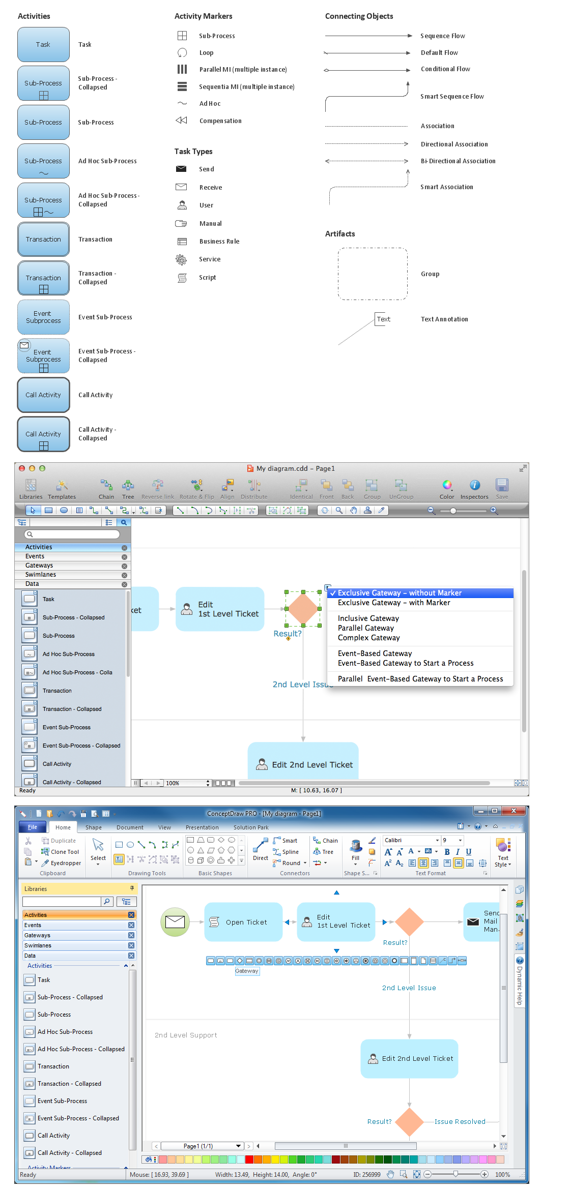 Diagramming Software for Business Process *
