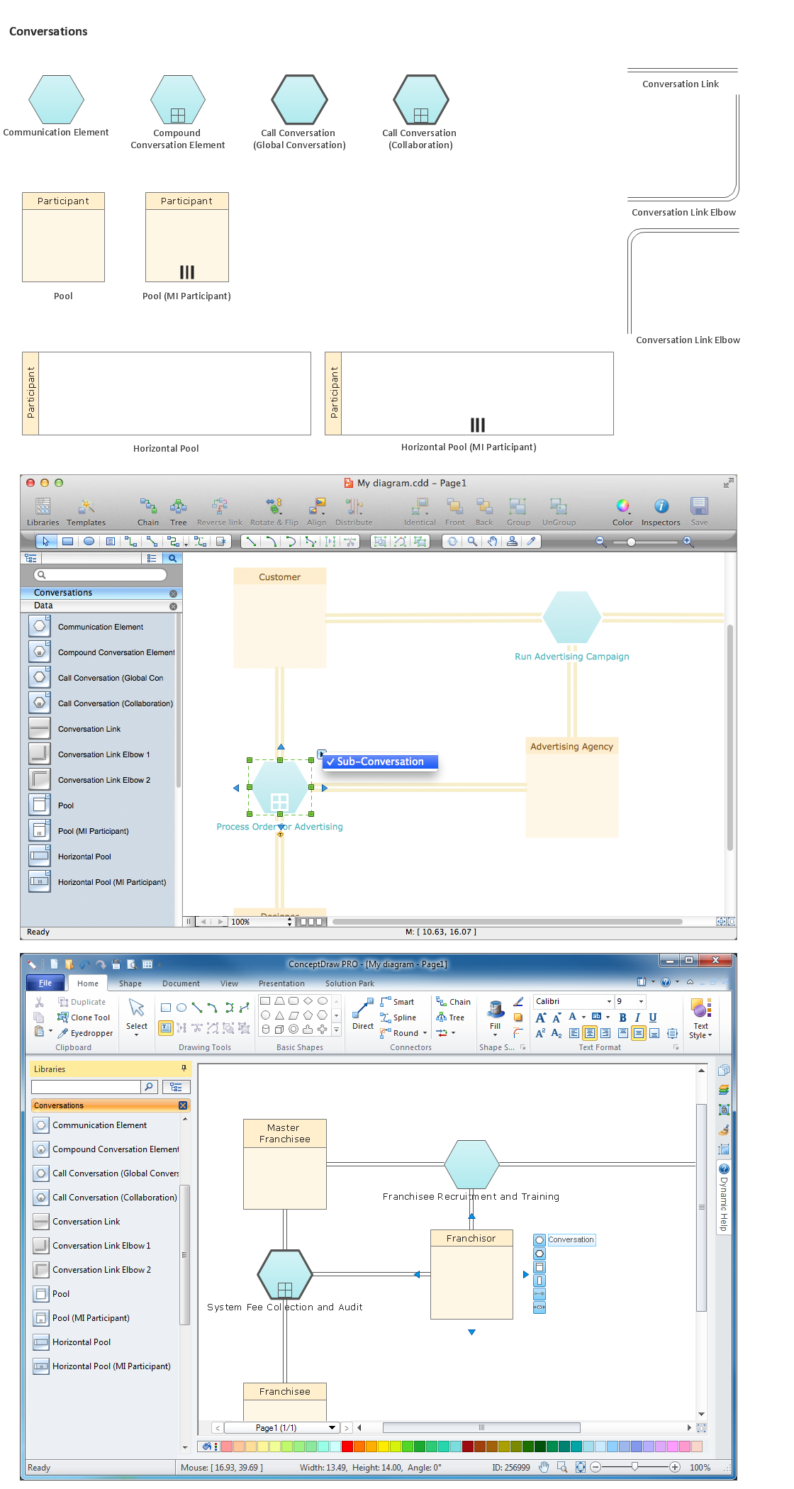 Diagramming software for Business Process — Design Elements: Conversations (Win, Mac)