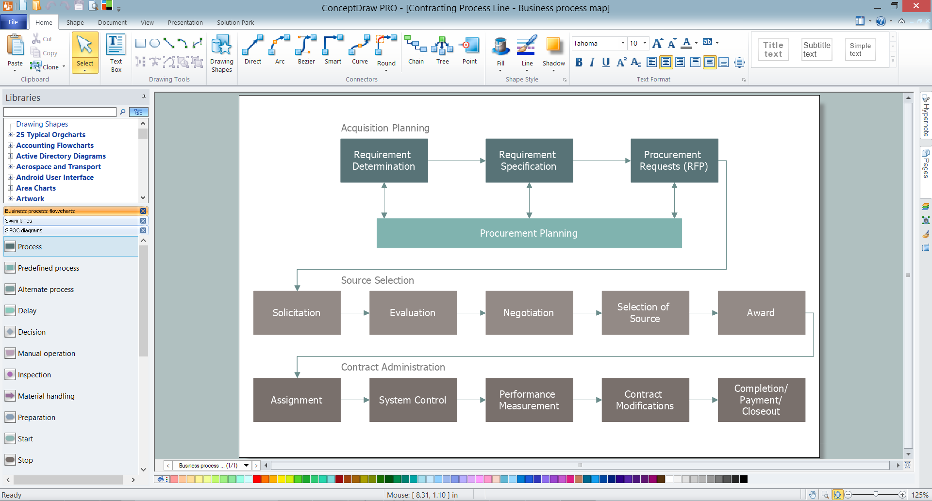 flowchart software crossfunctional process map template