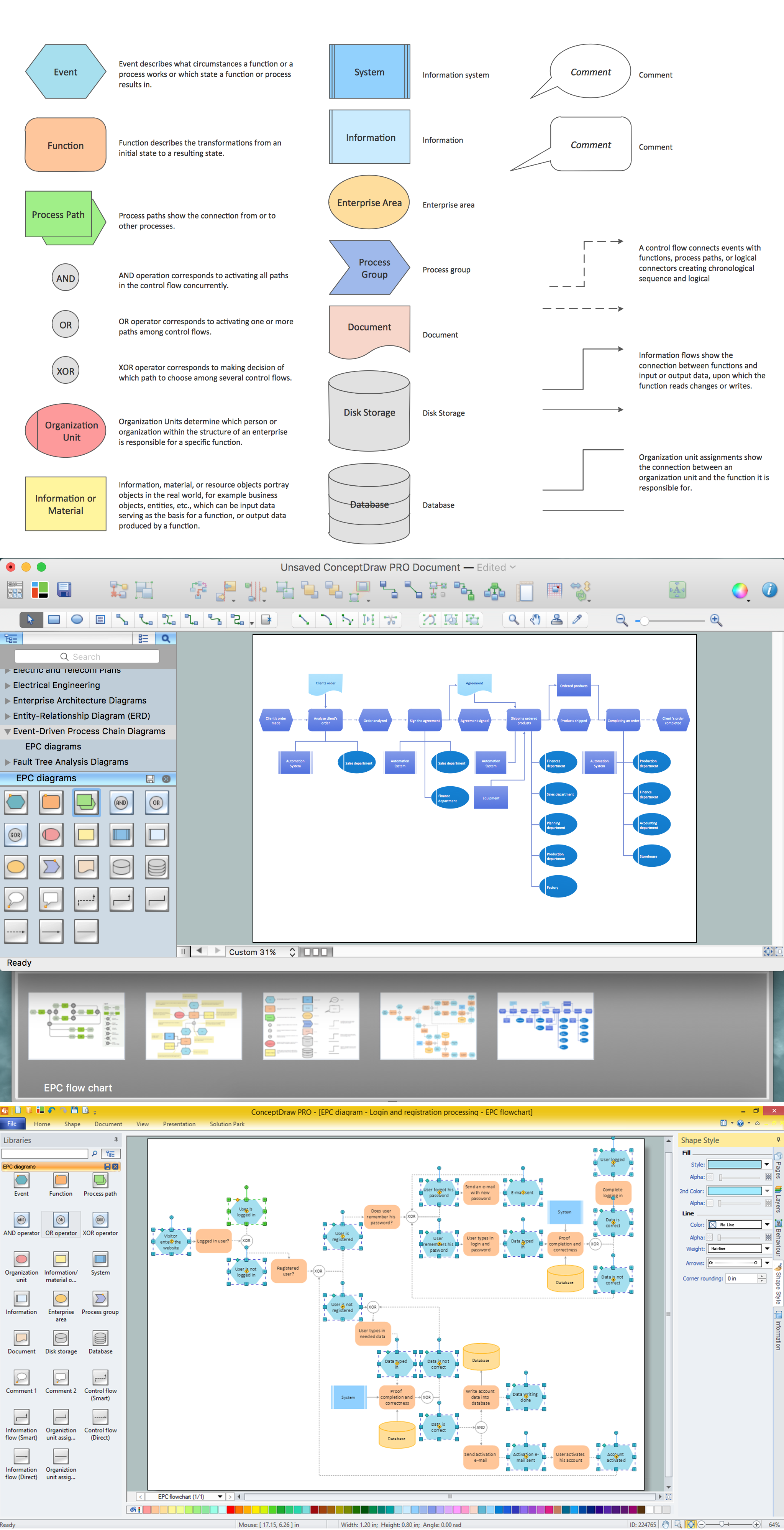 Process flow diagram program