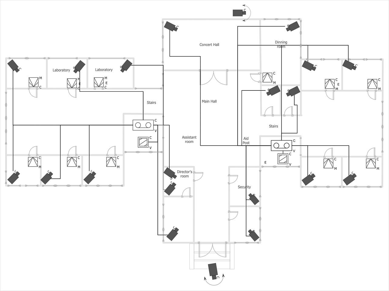 How To Create A Cctv Diagram How To Create Cctv Network Diagram Classroom Layout Drawing Cctv Layout