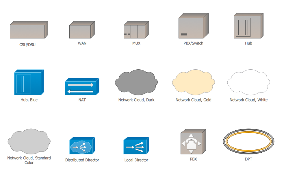 Cisco WAN. <br>Cisco icons, shapes, stencils and symbols *