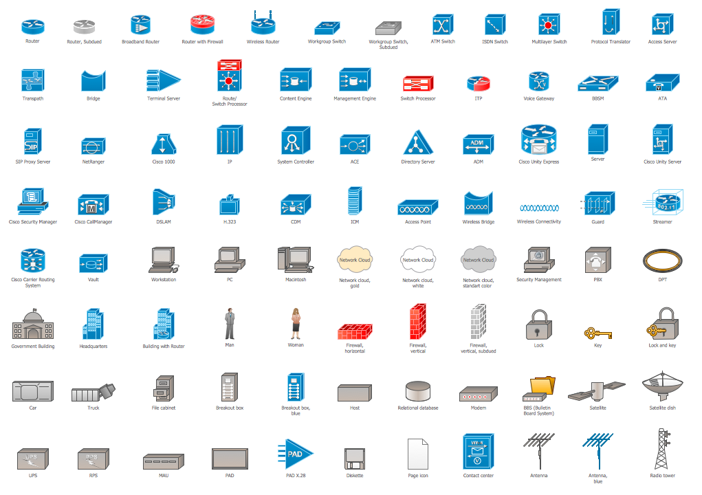 powerpoint network diagram icons cisco network design. cisco icons, shapes, stencils ... network diagram icons meaning