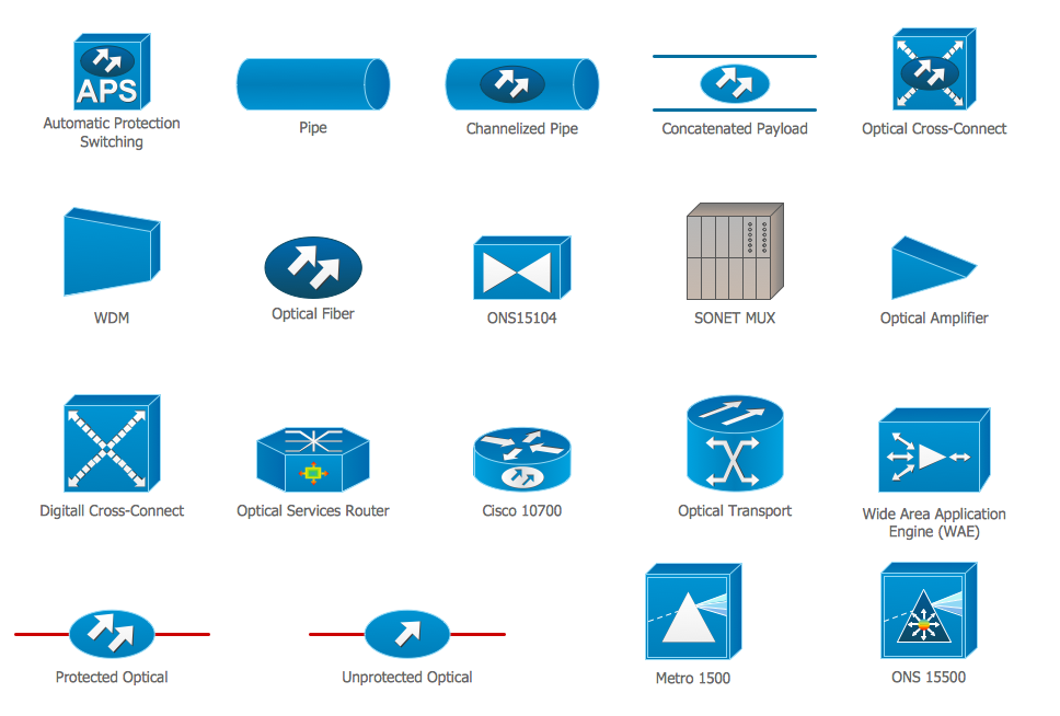 Cisco Optical. <br>Cisco icons, shapes, stencils and symbols *