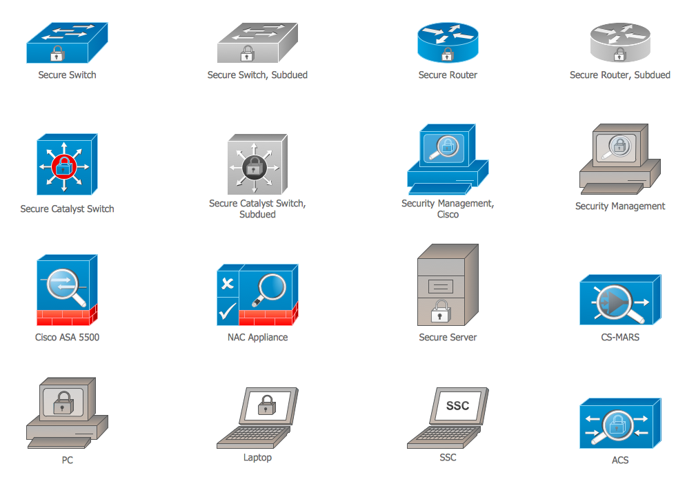 Cisco Security. <br>Cisco icons, shapes, stencils and symbols *
