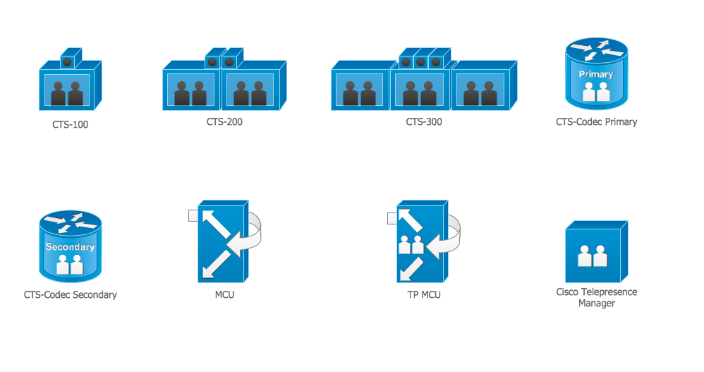 Cisco Telepresence. <br>Cisco icons, shapes, stencils and symbols *