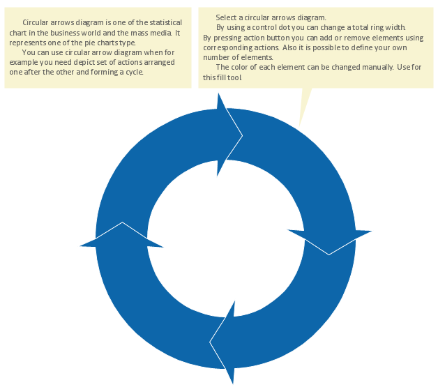 Circular Flow Diagram Template *