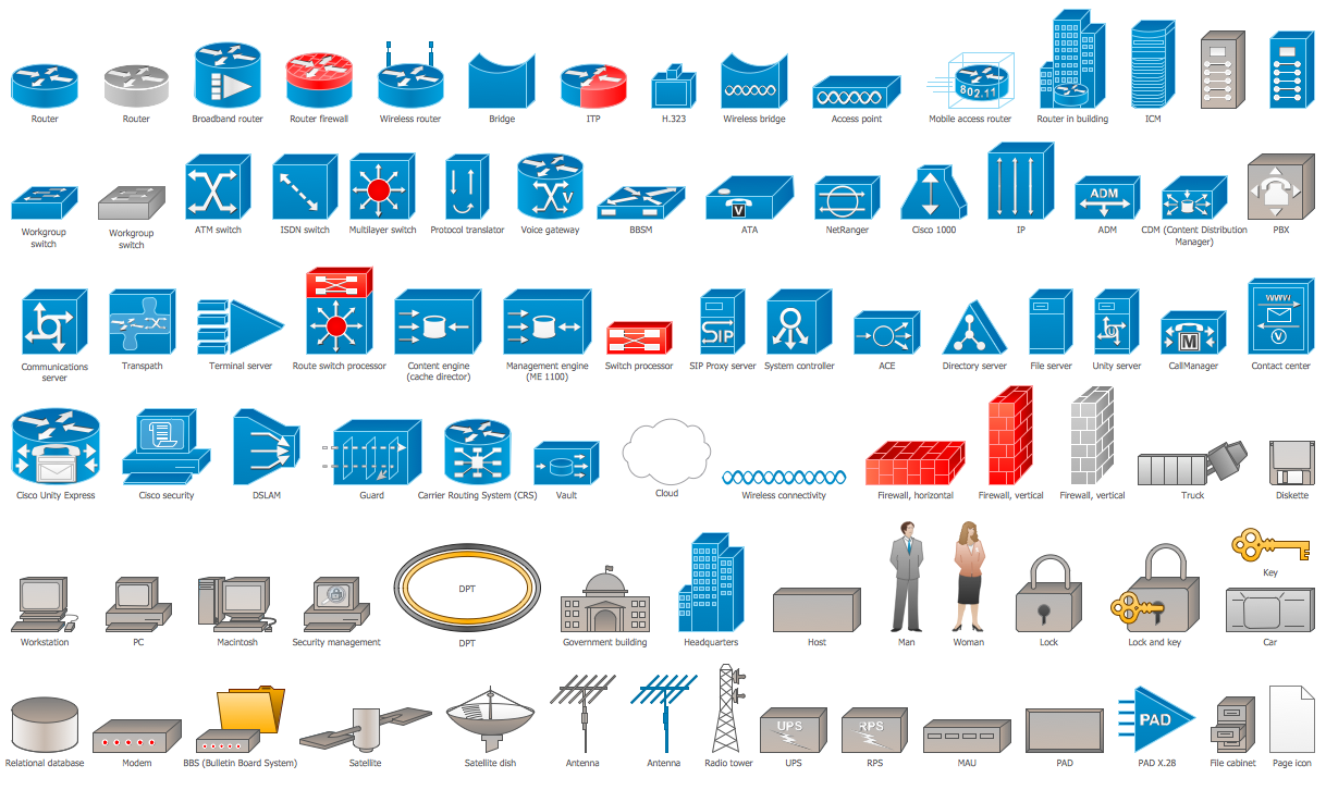 Cisco Network Diagrams Design Elements Cisco Network Topology icons Electrical Schematic Symbols at readyjetset.co
