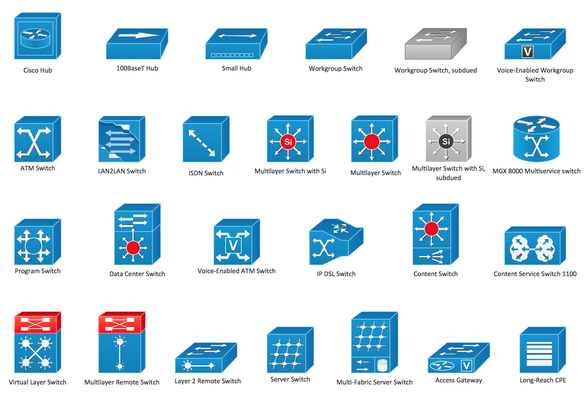Cisco Switches and Hubs. Cisco icons, shapes, stencils and symbols