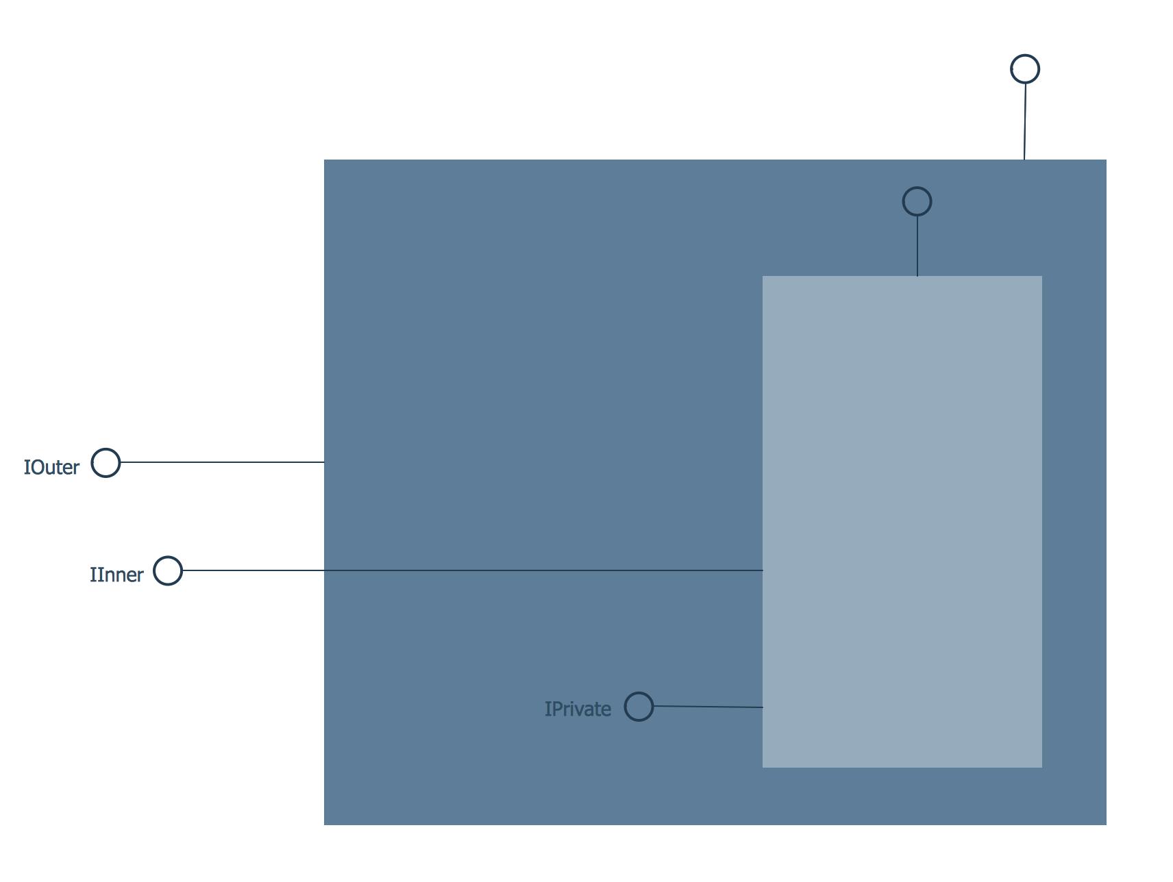 COM and OLE Diagram *