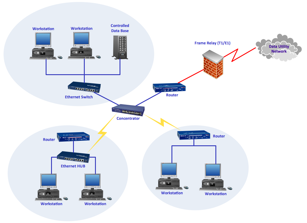 Communication network diagram network switch quickly create high quality network switch network switch diagram at gsmx.co