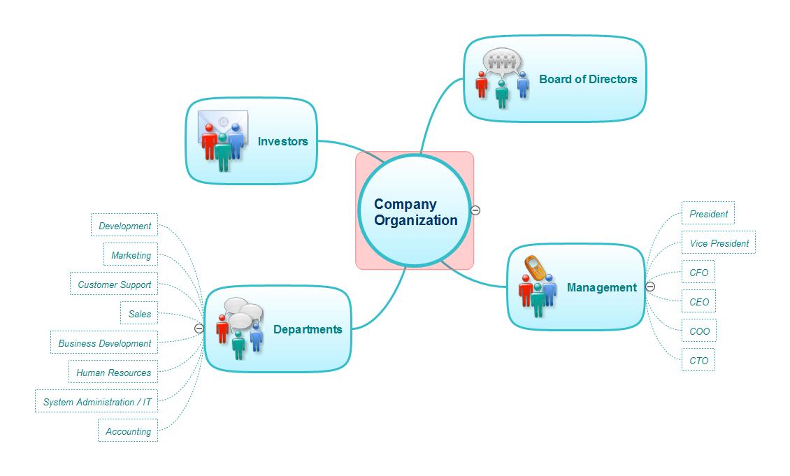 Company Organization *