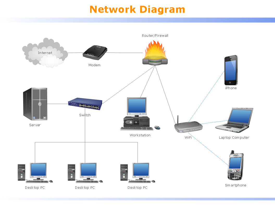 Local Area Network Lan Computer And Network Examples Rh Conceptdraw Com LAN  Network Diagram DMZ Network Diagram
