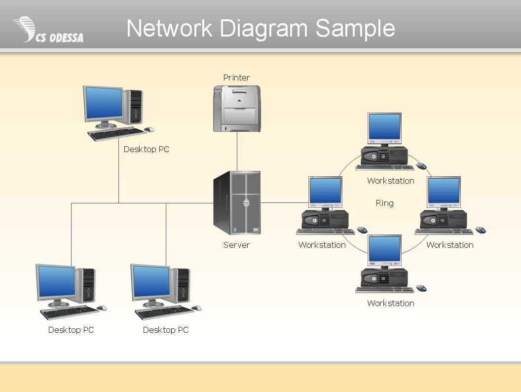 Physical network diagram quickly create professional physical physical network diagram computer and networks solution sample sciox Images