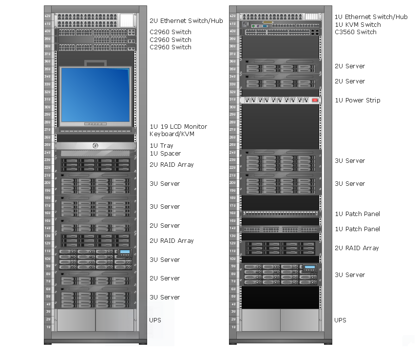 rack diagrams   server   rack rate   rack server example solutionsrack diagram   computer and networks solution example