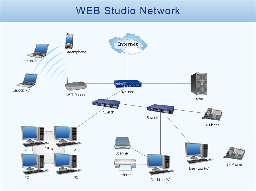 common network diagram example from conceptdraw solution computer and networks - Creating Network Diagram