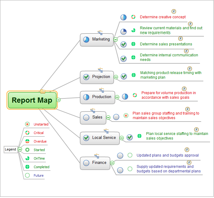 Mind map example - Project status report - for ConceptDraw solution Remote Presentation for Skype