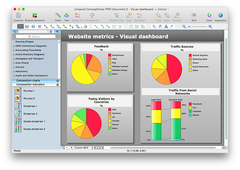 Dashboard with Text Data Source
