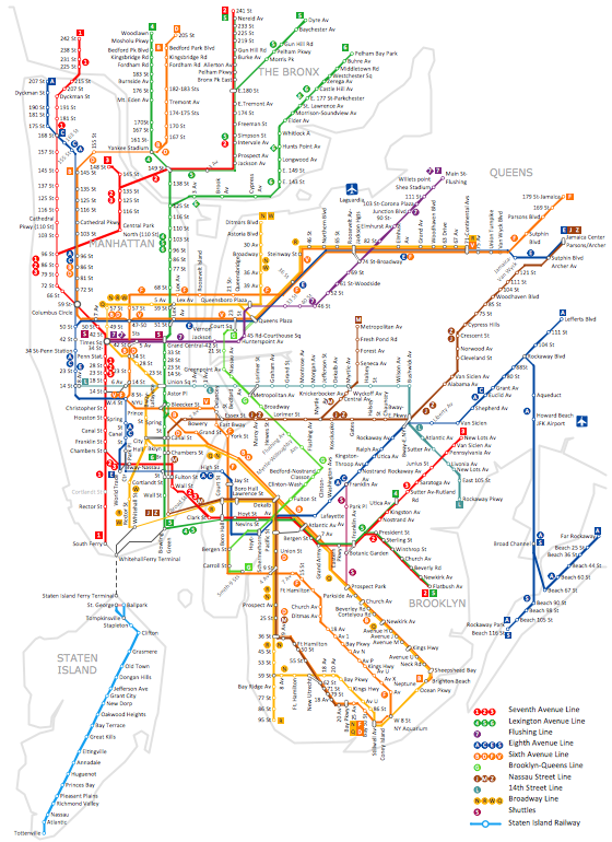 ConceptDraw infographics software sample New York City Subway - how to draw maps using solution Metro Map