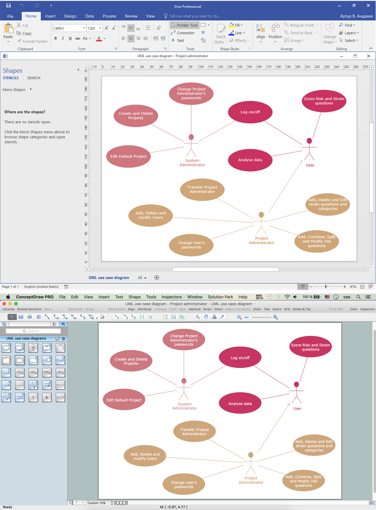 Example of document conversion from Visio to ConceptDraw