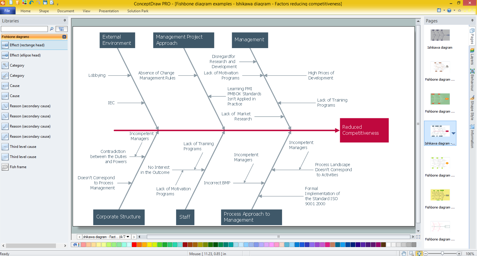 Create Fishbone Diagrams with the ConceptDraw *