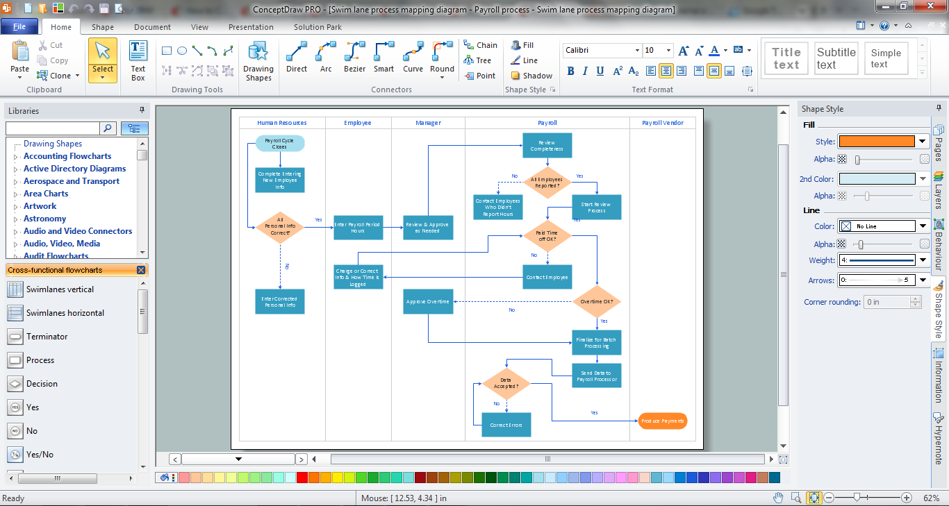 Cross functional flowchart examples cross functional flowchart geenschuldenfo Choice Image