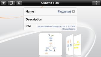 Top iPad Flow Chart Apps