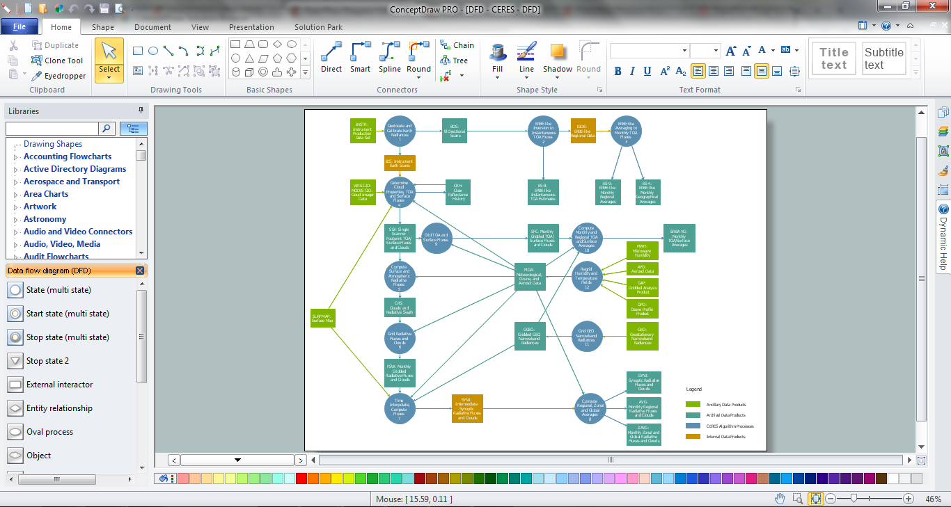 data flow diagram software - Flow Chart Creator Software