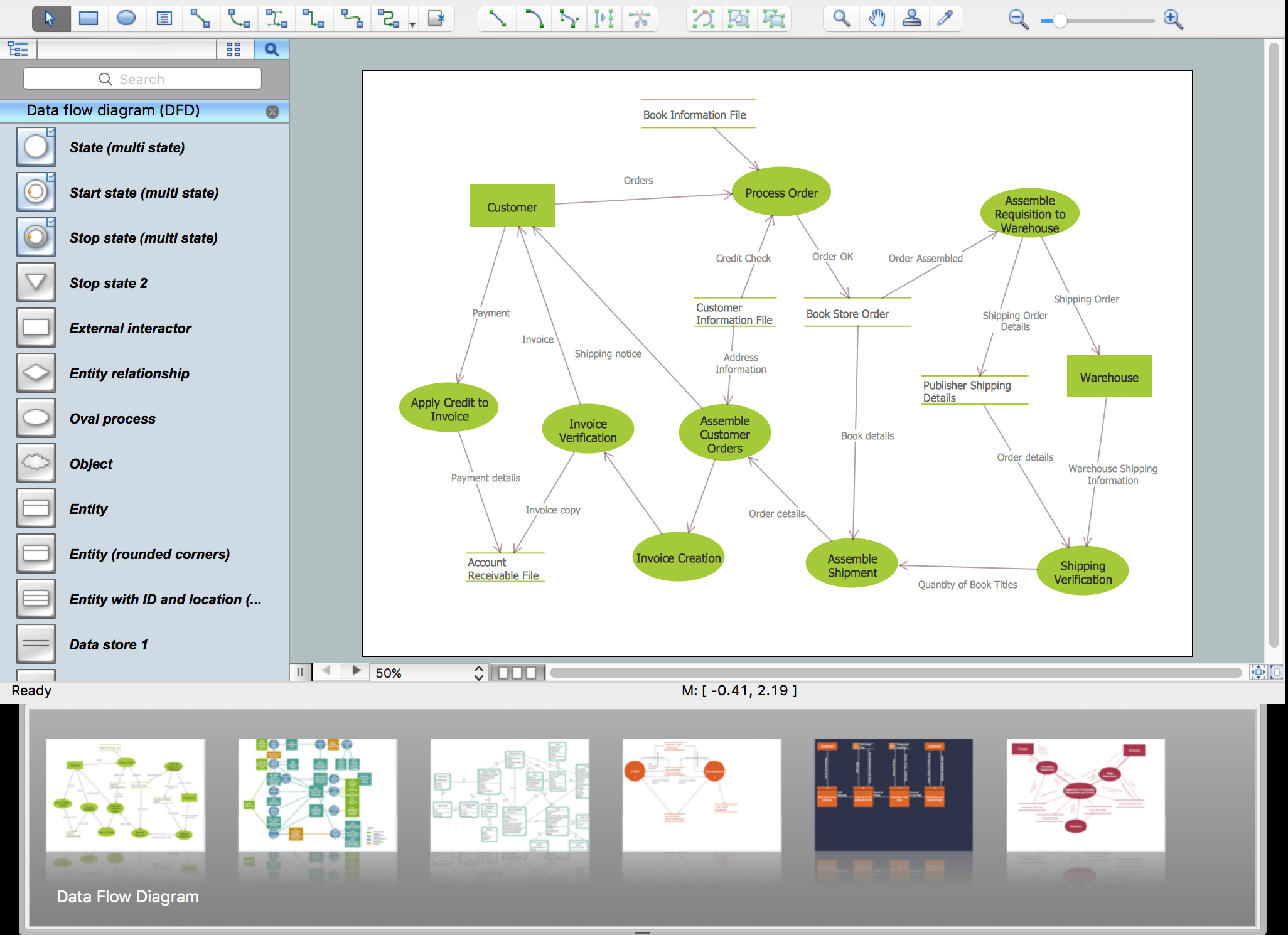 Garrett ia diagrams with conceptdraw pro control and information garrett ia diagrams with conceptdraw pro pooptronica