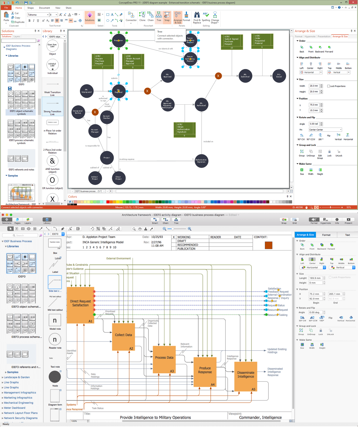 Design the stencil libraries from the idef business process diagrams solution downloaded from another product of cs odessa the conceptdraw store application pooptronica Images