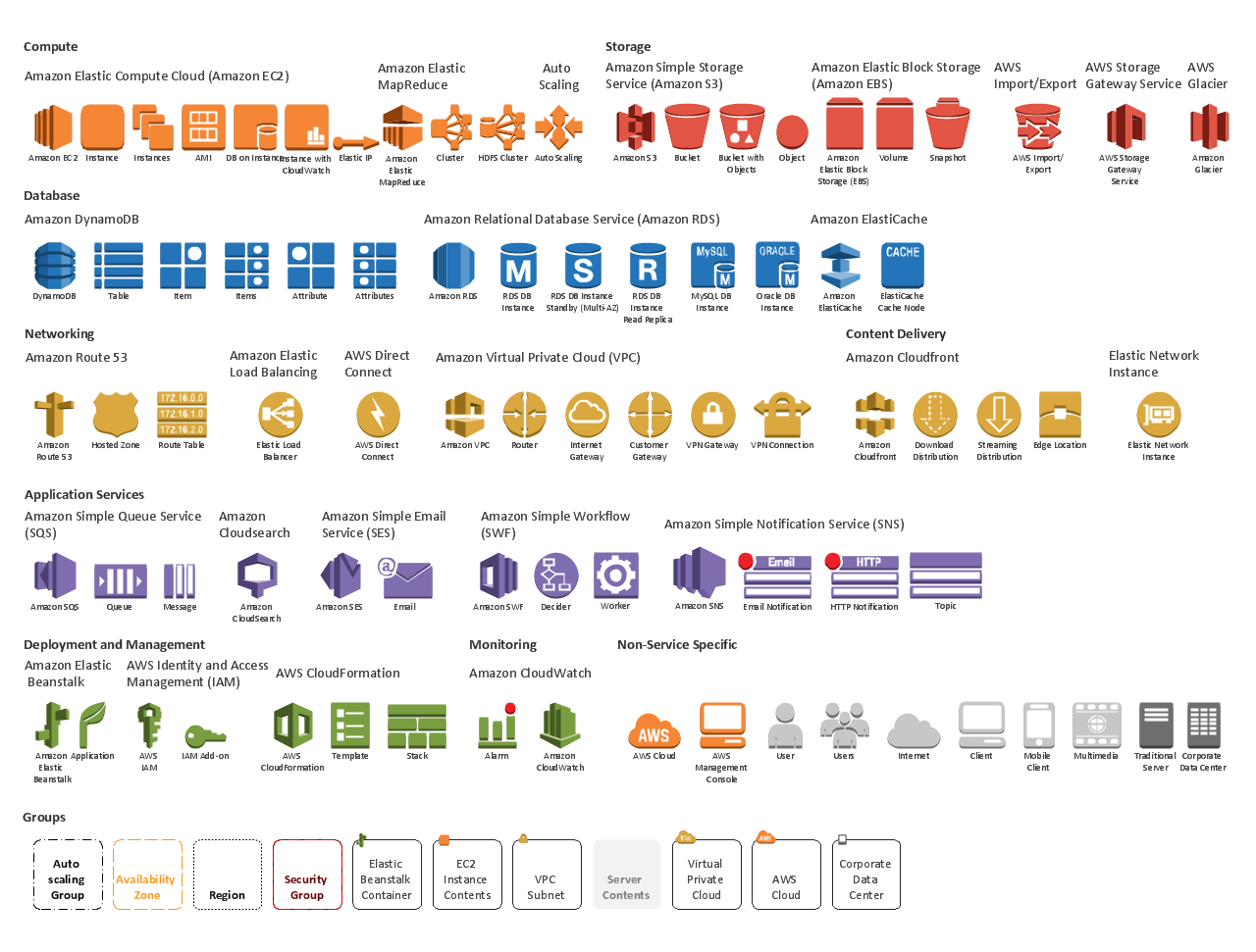 Design Elements - AWS icons - Amazon Web Services architecture planning
