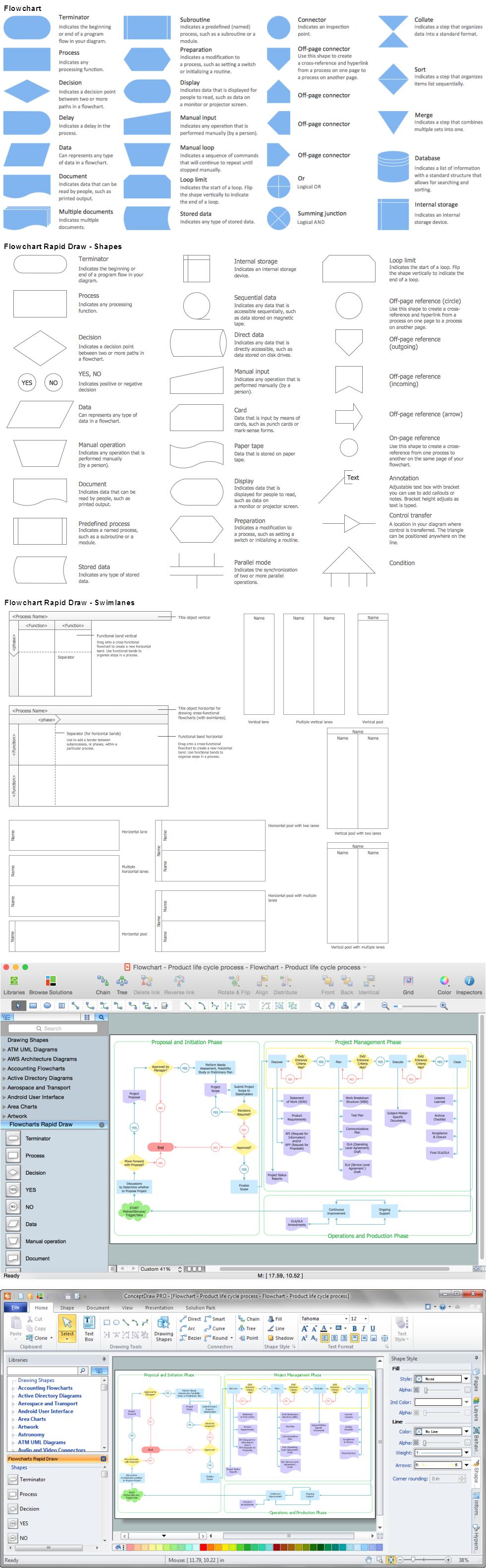 Gantt chart software process flow chart ccuart Choice Image