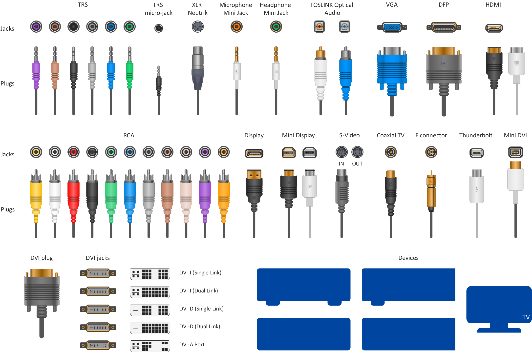audio visual connectors types libraries  templates  and samples HDMI Cable Schematic Diagram hdmi to rca wiring diagram