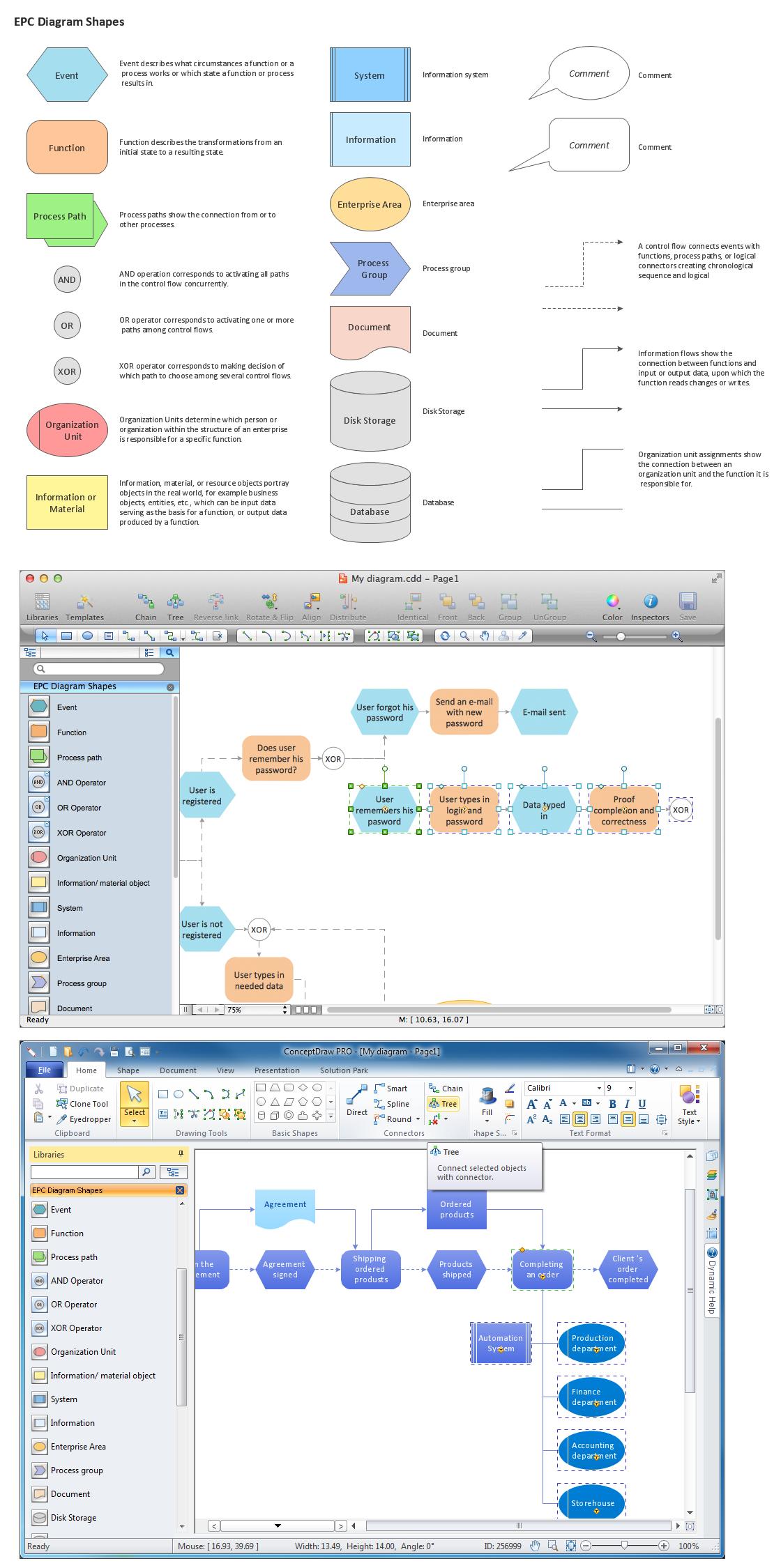 Design elements for EPC diagrams (Win, Mac)
