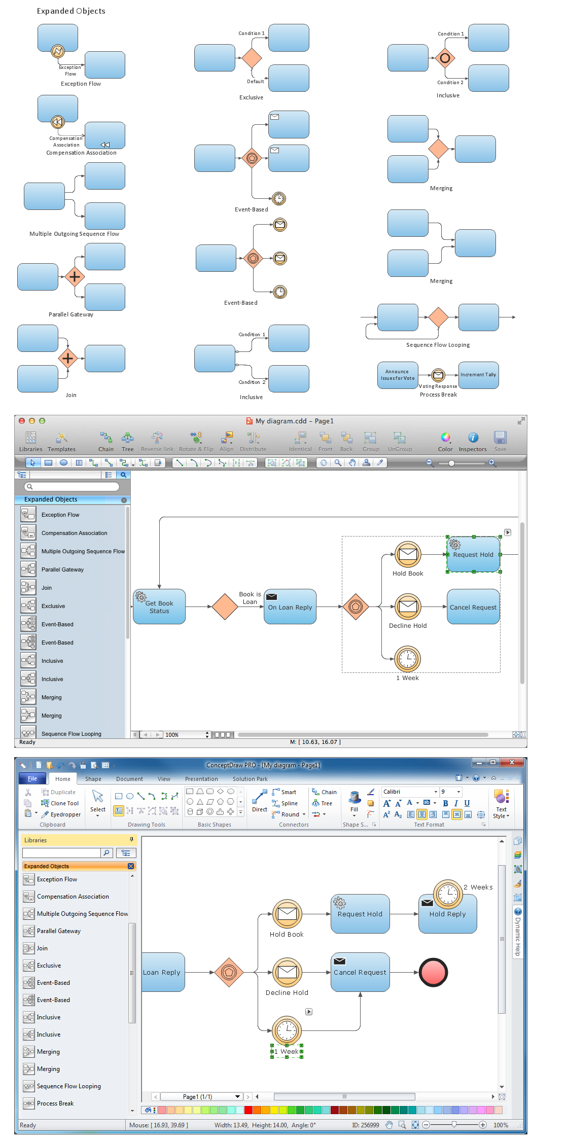 Diagramming software for Business Process — Design Elements: Expanded Objects (Win, Mac)