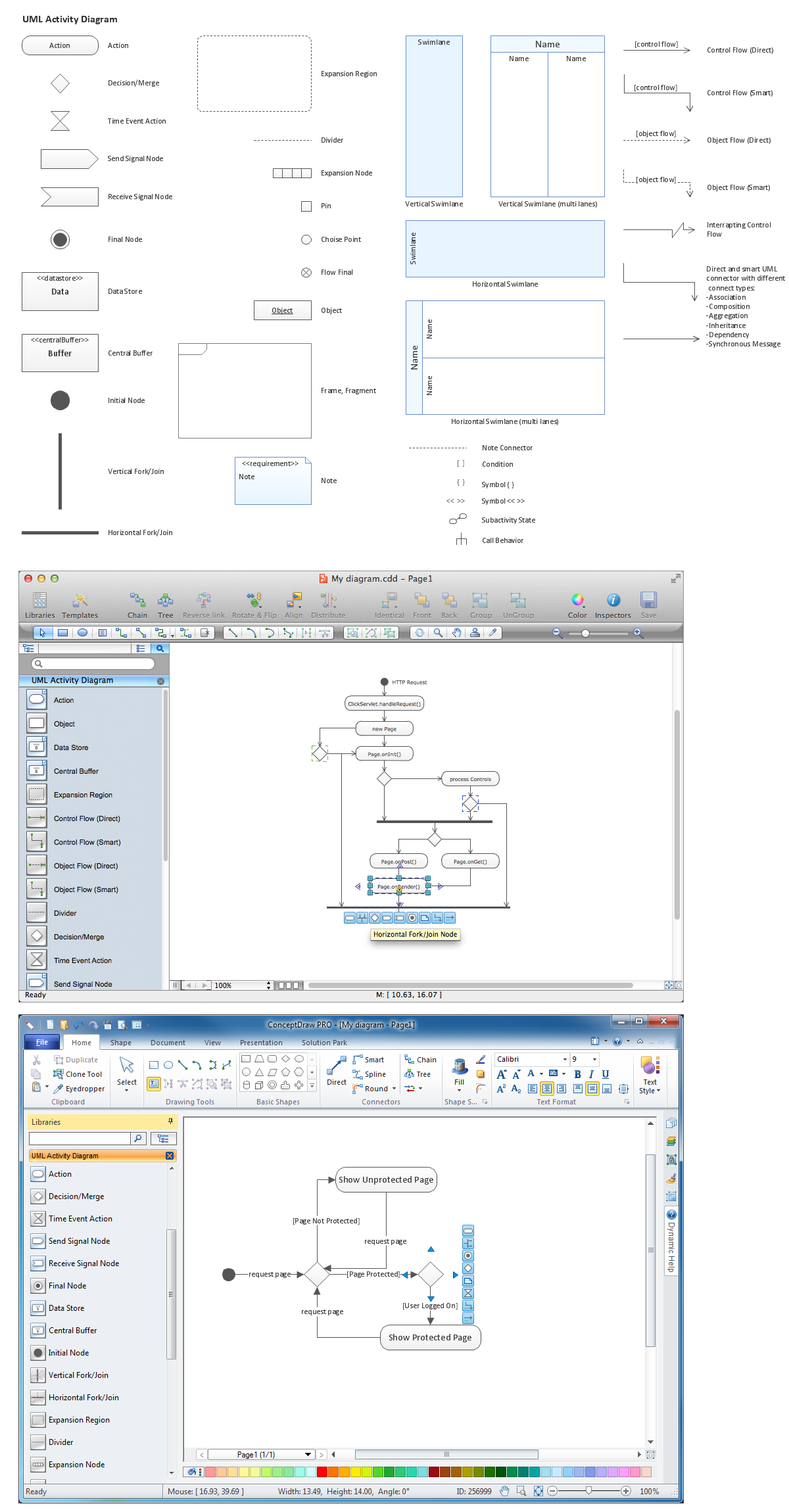 Diagramming Software for Design UML Activity Diagrams (Win, Mac)