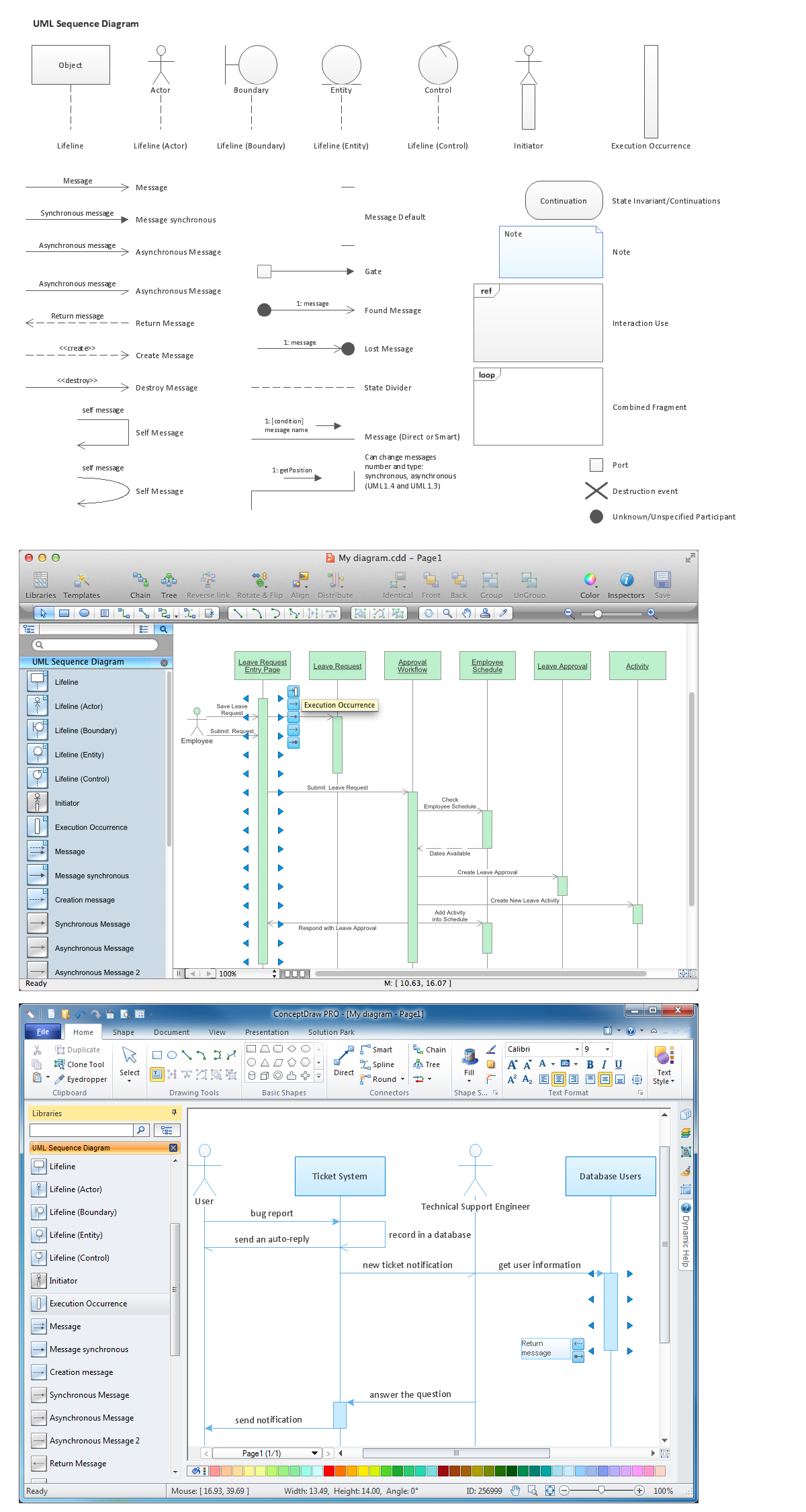 Diagramming Software for designing UML Sequence Diagrams *