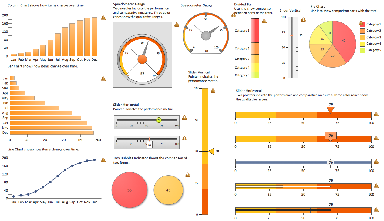 Sales Dashboard Template | Data Visualization Software Solutions ...