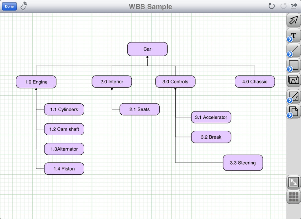 Top ipad Diagramming Apps